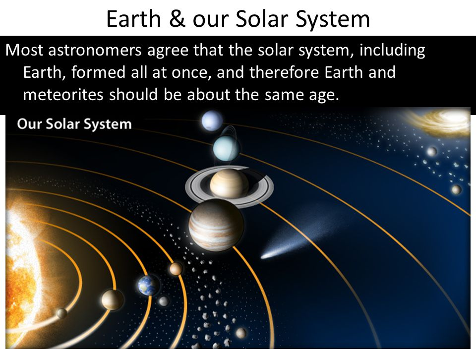 Earth & our Solar System