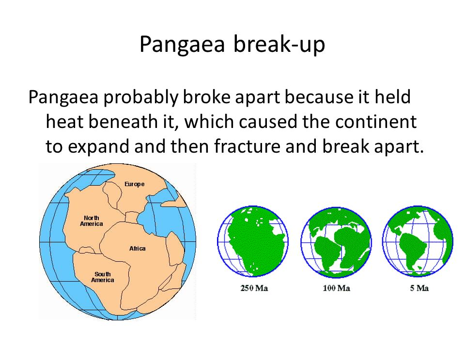 Pangaea break-up