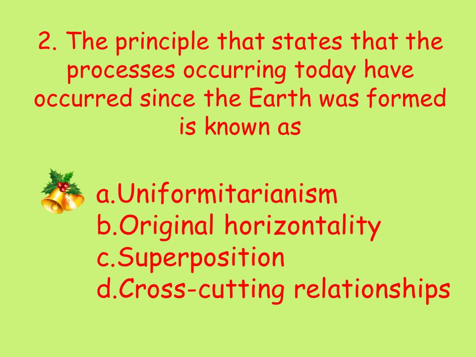 Original horizontality Superposition Cross-cutting relationships