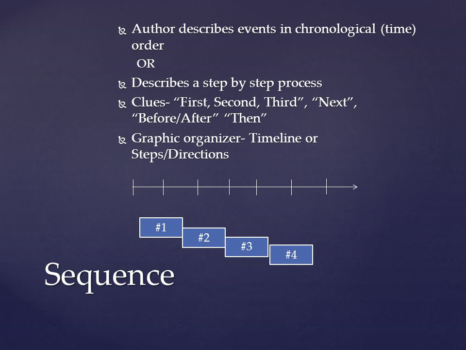 Sequence Author describes events in chronological (time) order