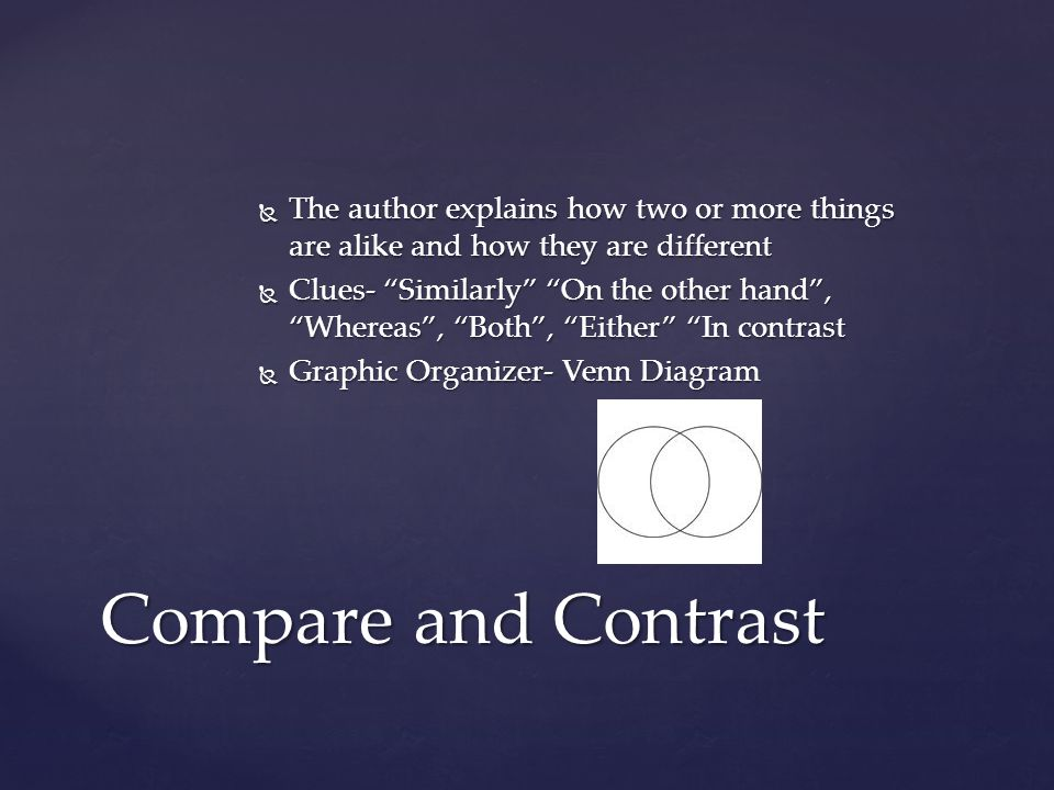 The author explains how two or more things are alike and how they are different