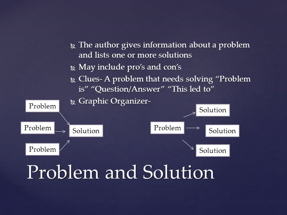 The author gives information about a problem and lists one or more solutions