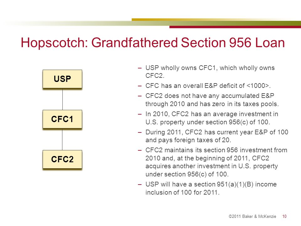 Hopscotch: Grandfathered Section 956 Loan