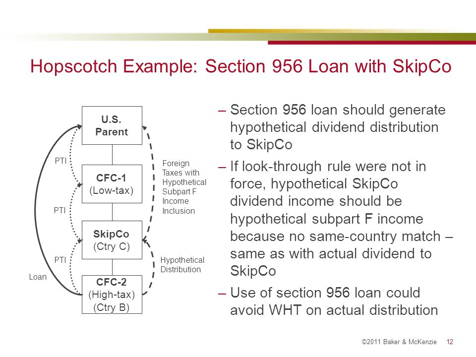 Hopscotch Example: Section 956 Loan with SkipCo