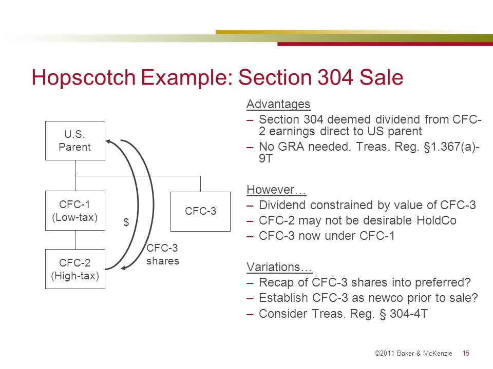 Hopscotch Example: Section 304 Sale