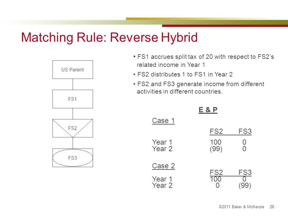 Matching Rule: Reverse Hybrid