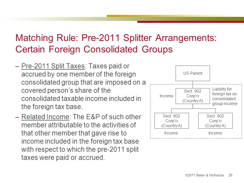 Matching Rule: Pre-2011 Splitter Arrangements: Certain Foreign Consolidated Groups