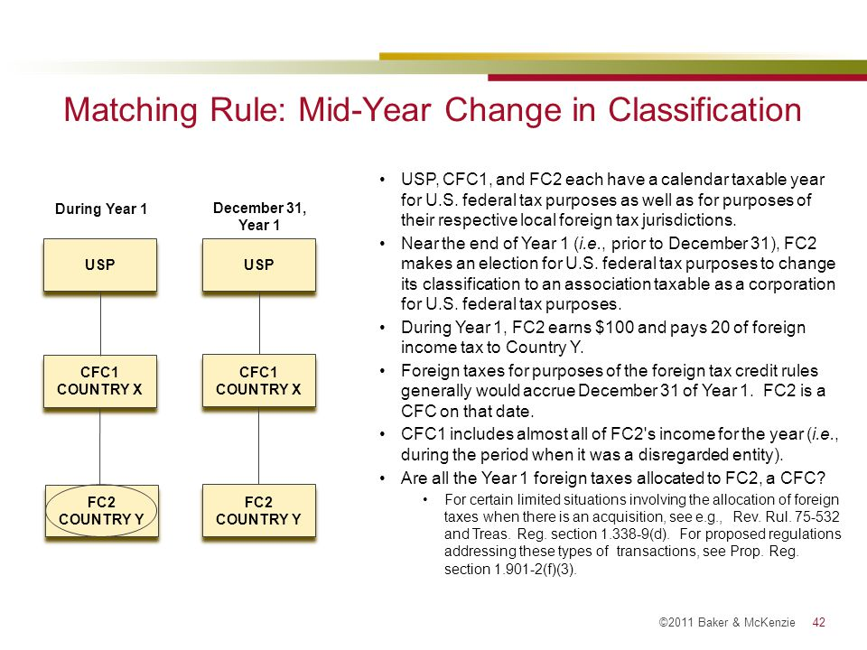 Matching Rule: Mid-Year Change in Classification