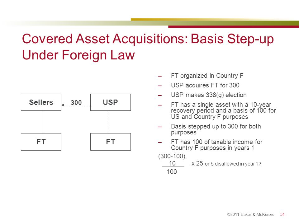 Covered Asset Acquisitions: Basis Step-up Under Foreign Law