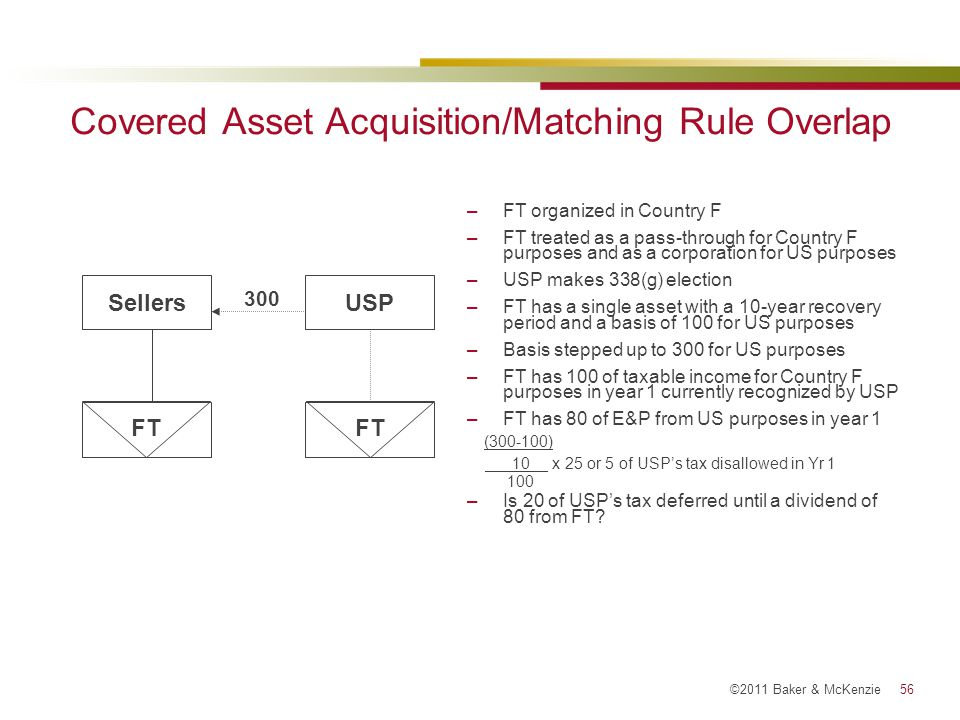 Covered Asset Acquisition/Matching Rule Overlap
