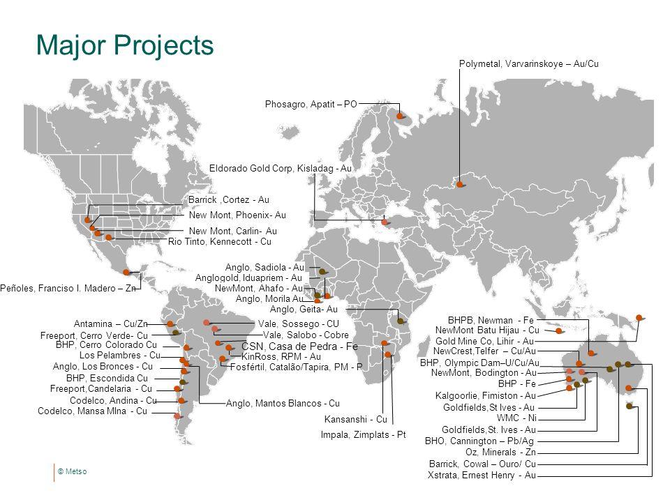 Major Projects CSN, Casa de Pedra - Fe