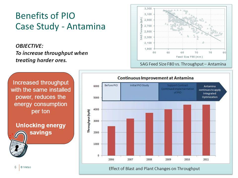 Benefits of PIO Case Study - Antamina