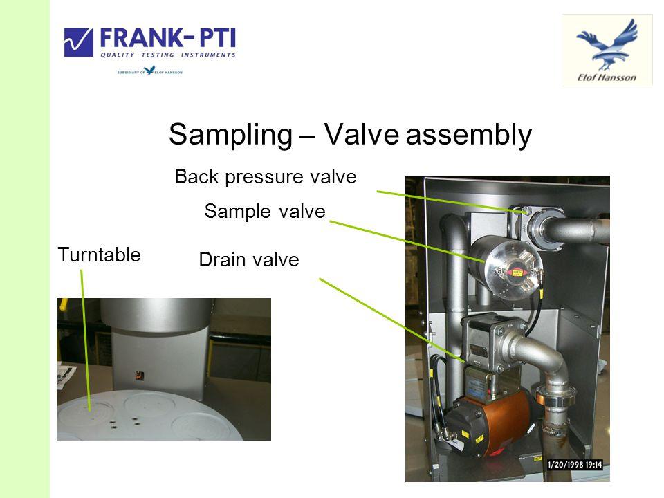 Sampling – Valve assembly