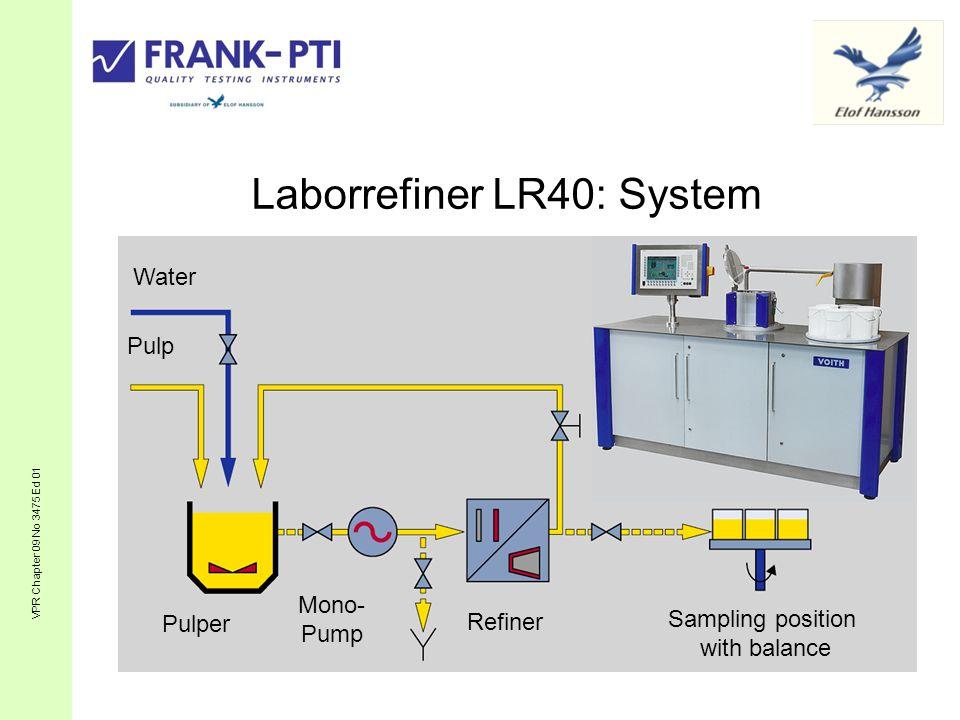 Laborrefiner LR40: System