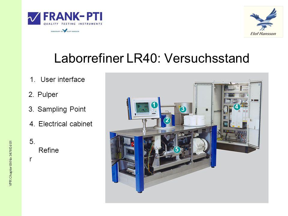Laborrefiner LR40: Versuchsstand