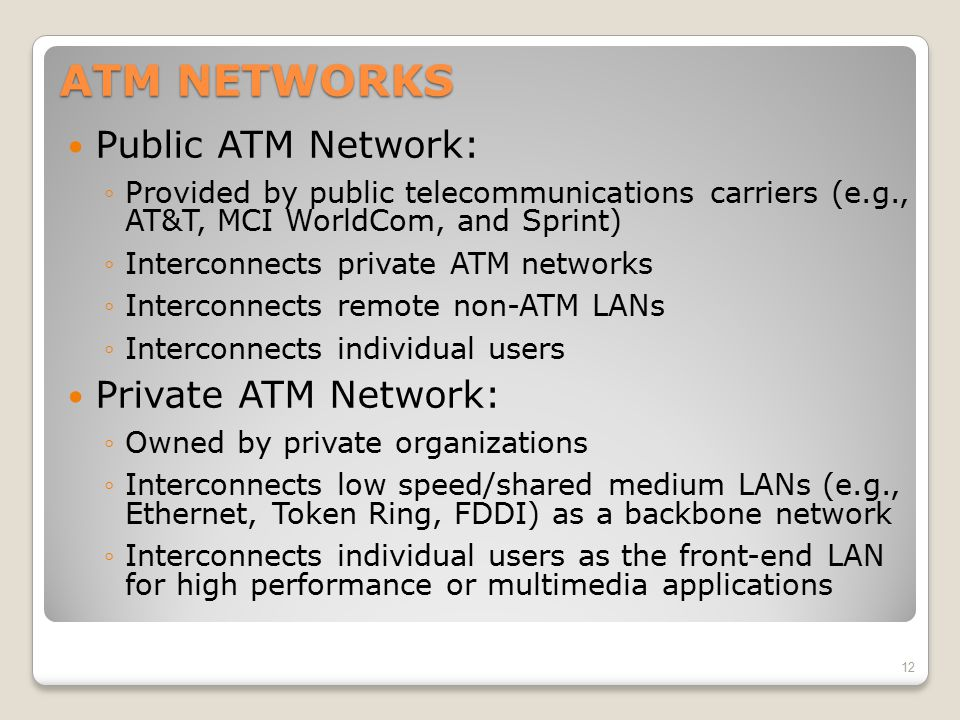 ATM NETWORKS Public ATM Network: Private ATM Network: