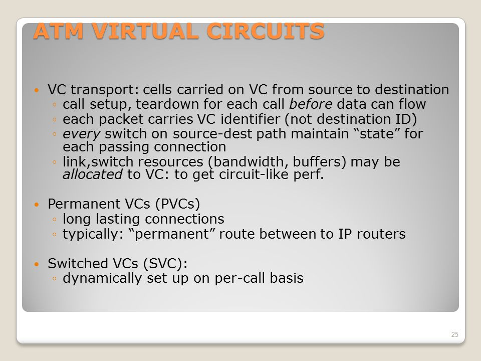 ATM VIRTUAL CIRCUITS VC transport: cells carried on VC from source to destination. call setup, teardown for each call before data can flow.