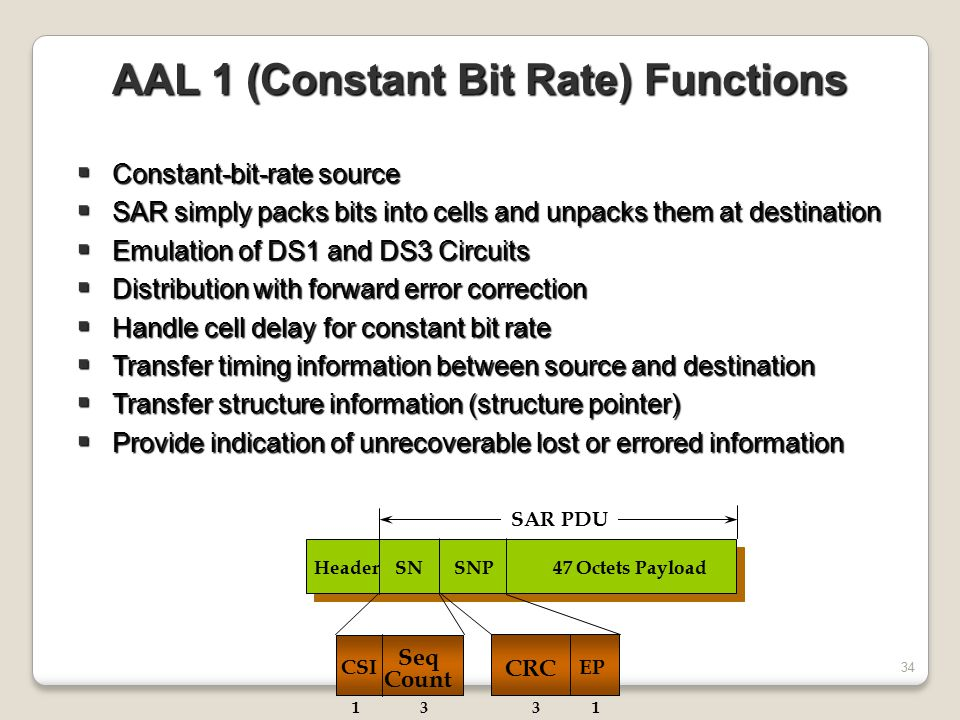 AAL 1 (Constant Bit Rate) Functions