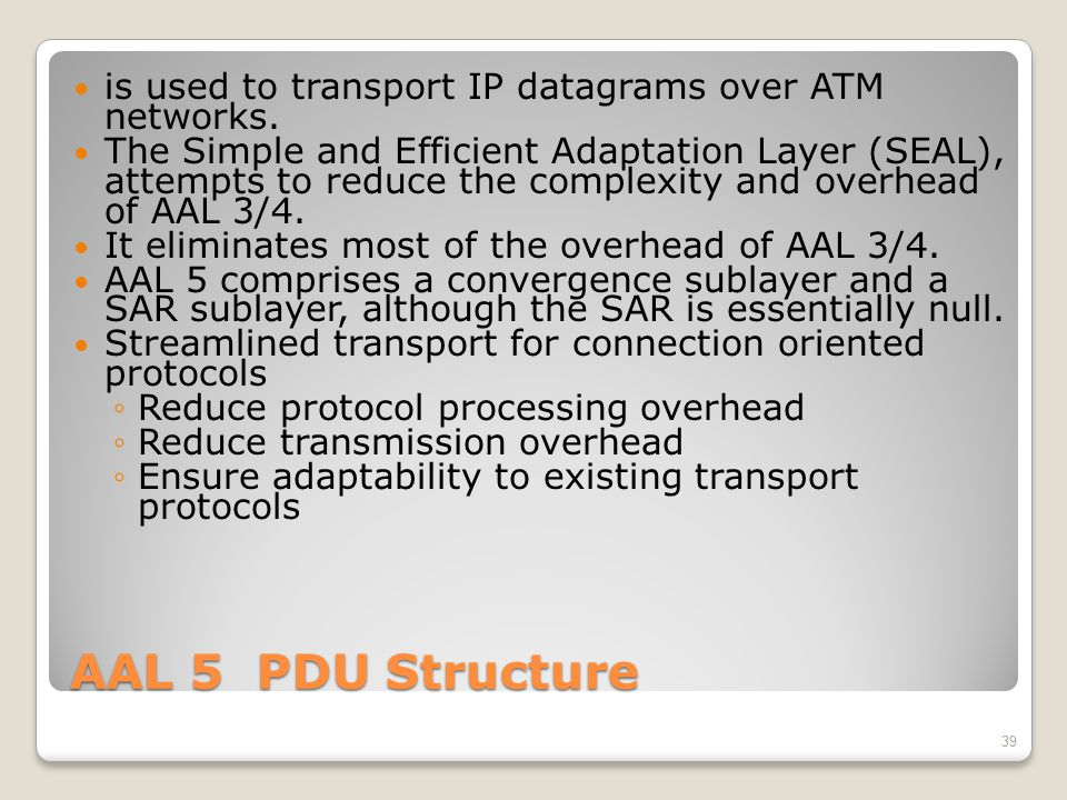 is used to transport IP datagrams over ATM networks.