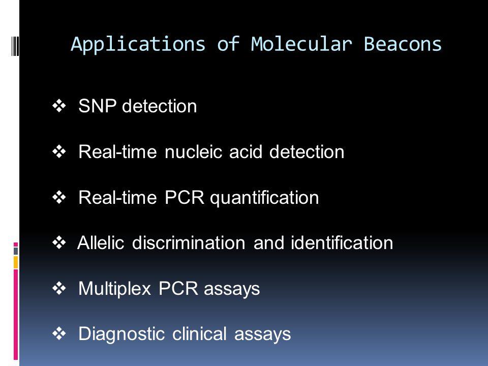 Applications of Molecular Beacons