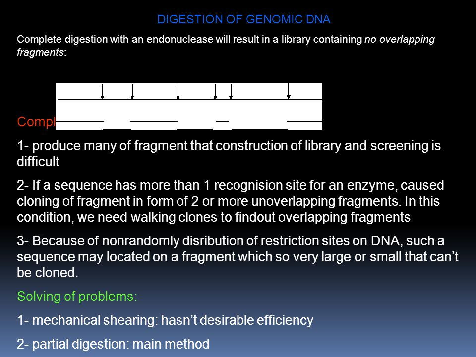 DIGESTION OF GENOMIC DNA