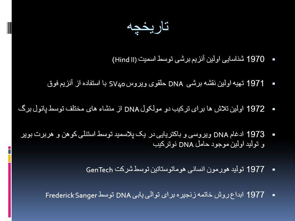 تاریخچه 1970 شناسایی اولین آنزیم برشی توسط اسمیت Hind II))