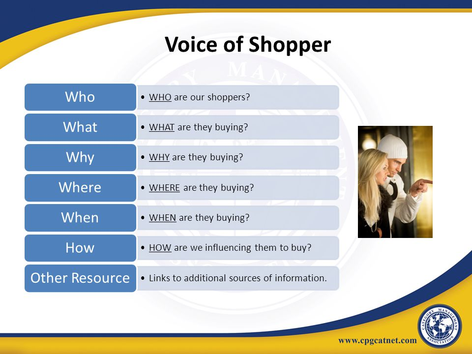 Voice of Shopper Who What Why Where When How Other Resource