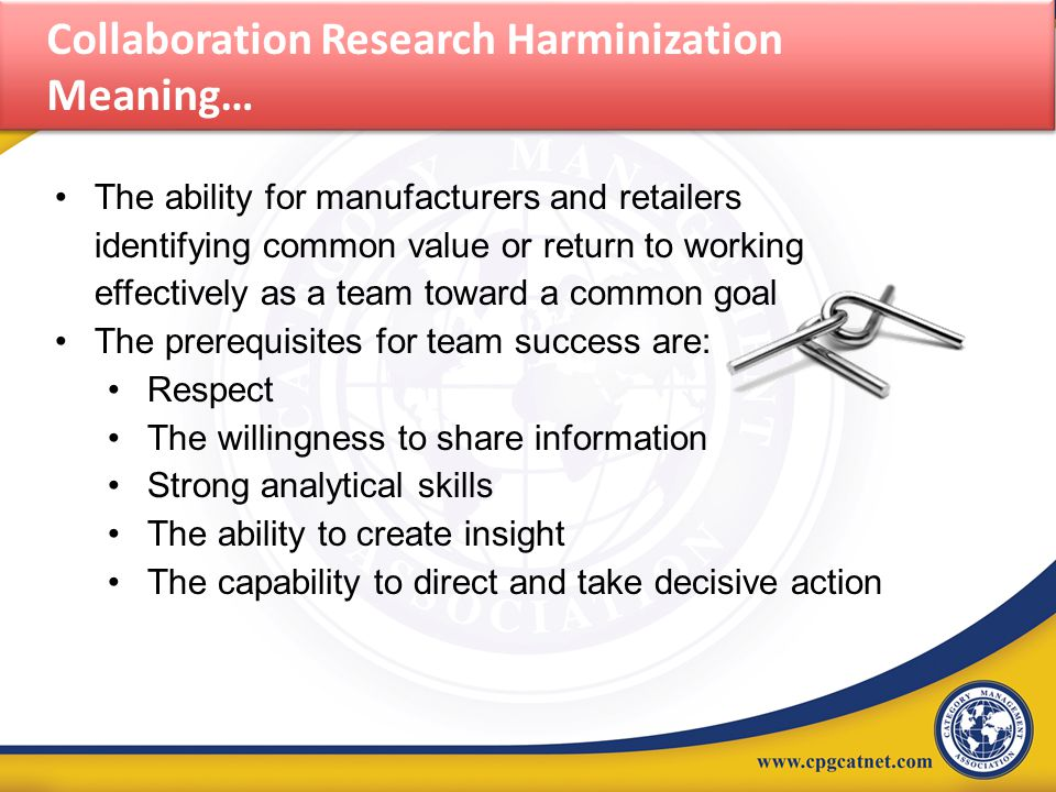 Collaboration Research Harminization Meaning…
