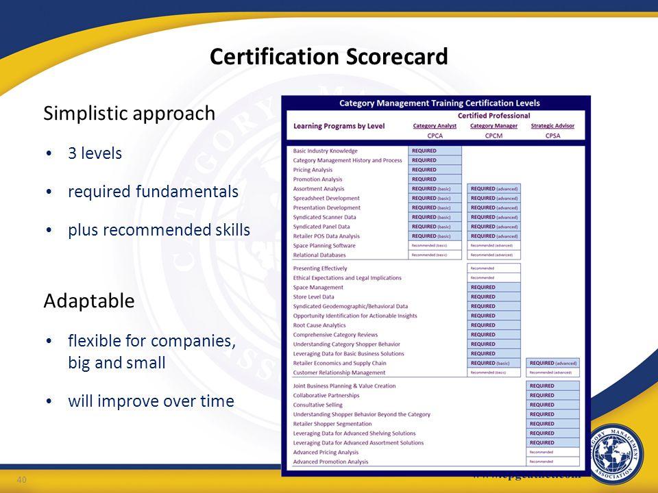 Certification Scorecard