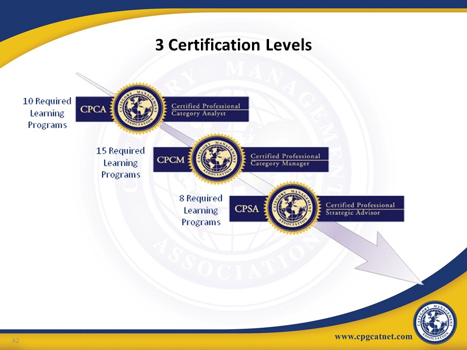 3 Certification Levels