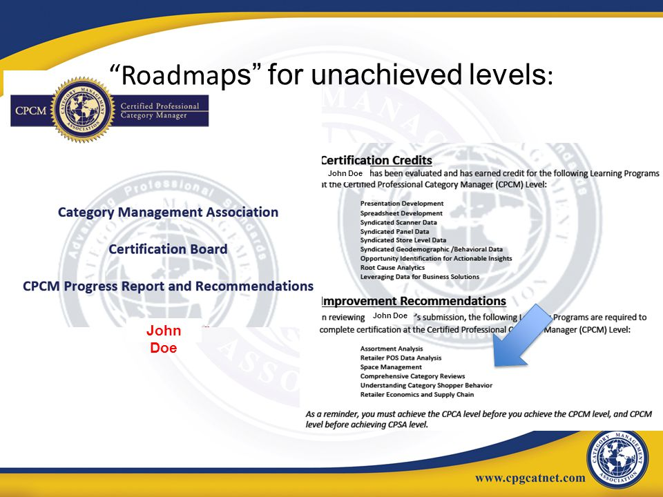 Roadmaps for unachieved levels: