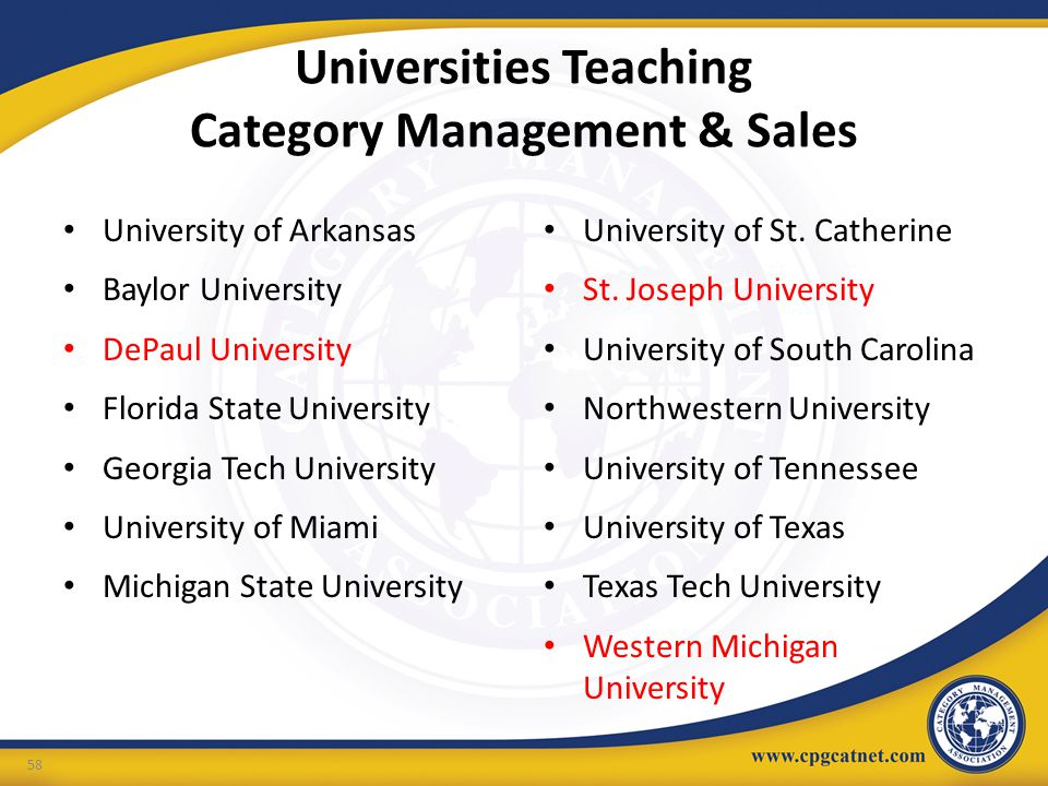 Universities Teaching Category Management & Sales
