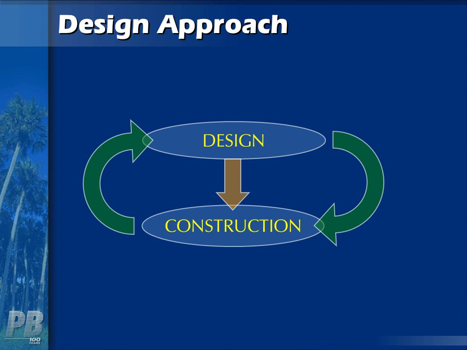 Design Approach DESIGN CONSTRUCTION