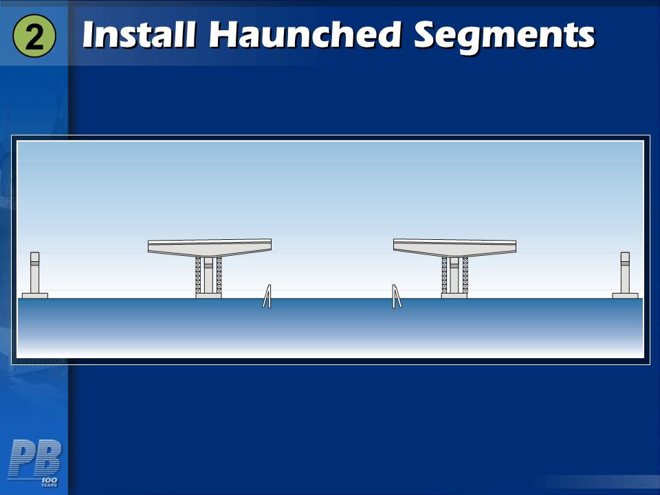 Install Haunched Segments