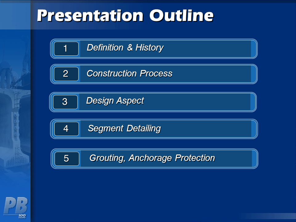 Presentation Outline 1 2 3 4 5 Definition & History
