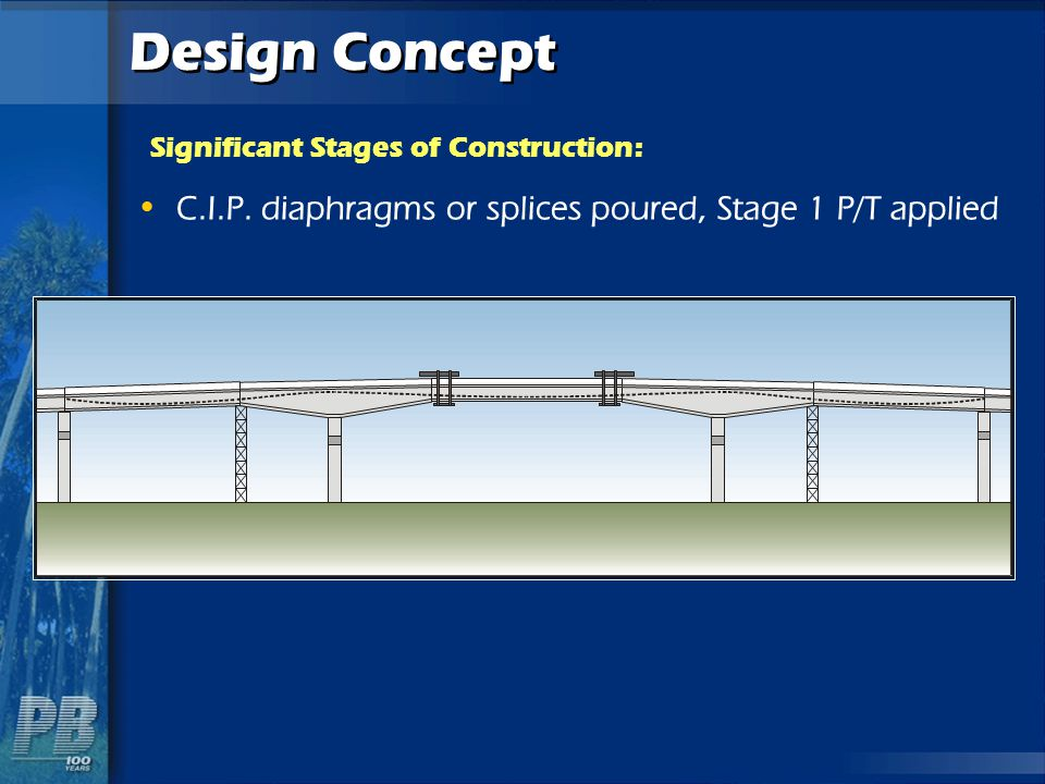 Significant Stages of Construction: