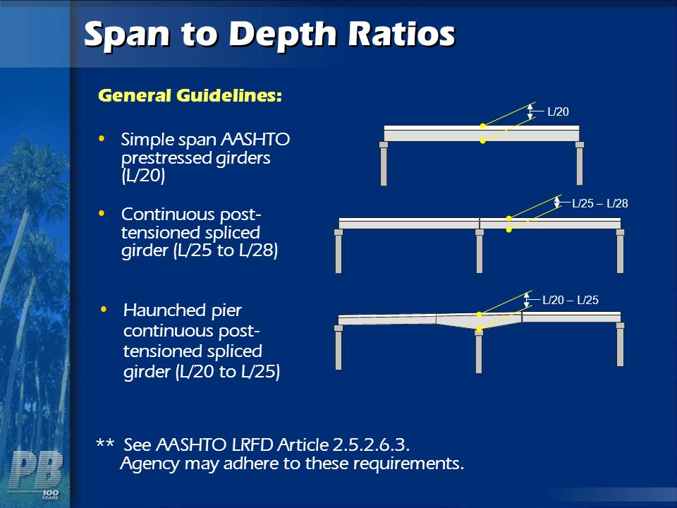Span to Depth Ratios General Guidelines: