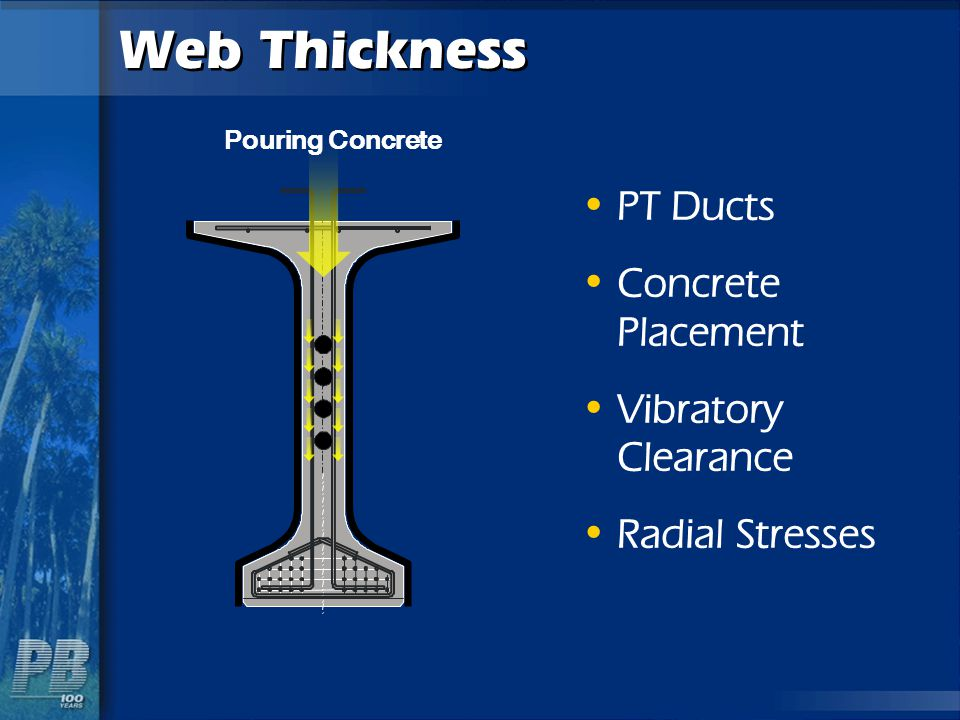 Web Thickness PT Ducts Concrete Placement Vibratory Clearance