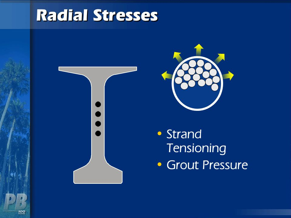 Radial Stresses Strand Tensioning Grout Pressure