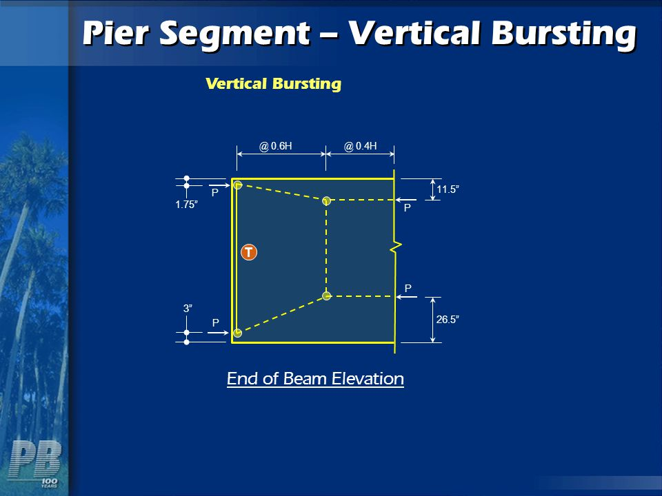 Pier Segment – Vertical Bursting