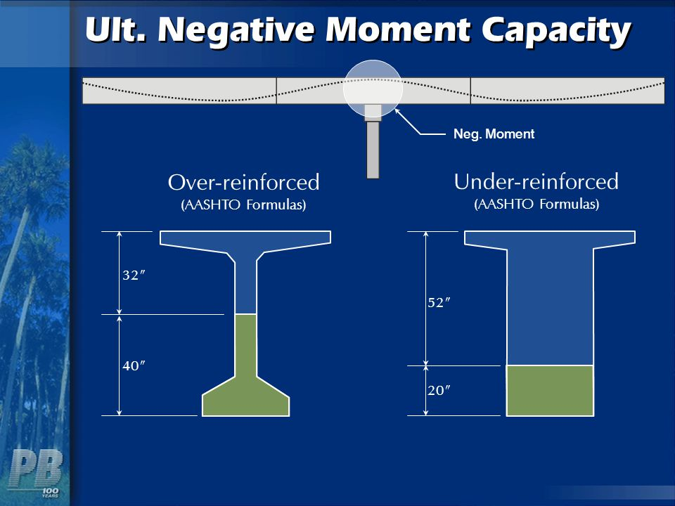 Ult. Negative Moment Capacity