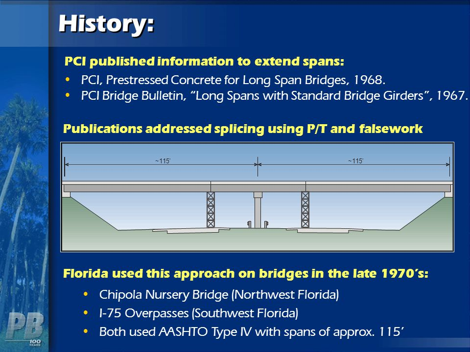 History: PCI published information to extend spans: