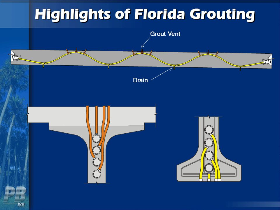 Highlights of Florida Grouting