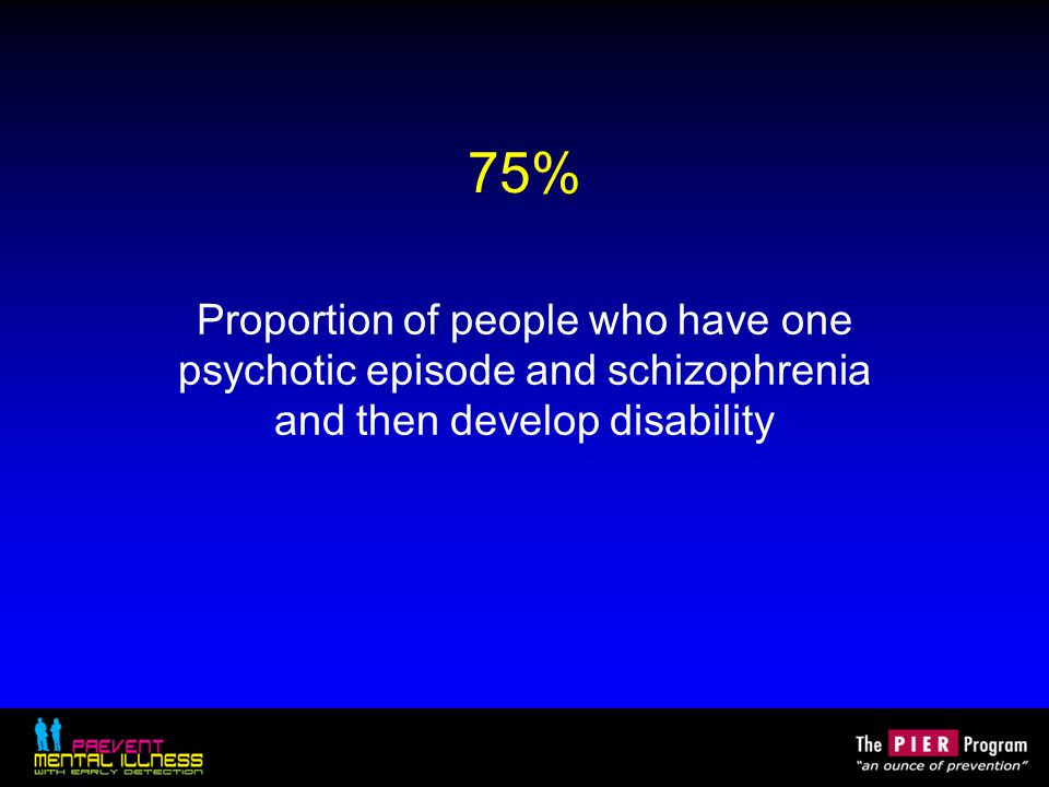 75% Proportion of people who have one psychotic episode and schizophrenia and then develop disability.