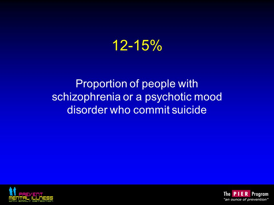 12-15% Proportion of people with schizophrenia or a psychotic mood disorder who commit suicide 5