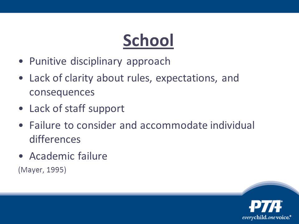 School Punitive disciplinary approach