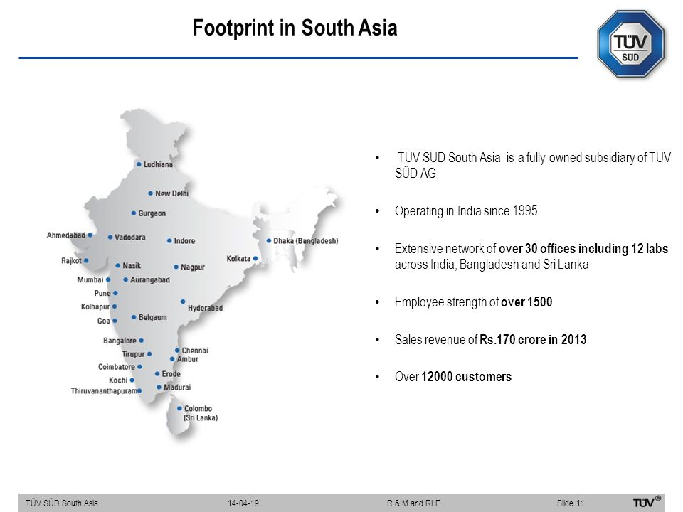 Footprint in South Asia