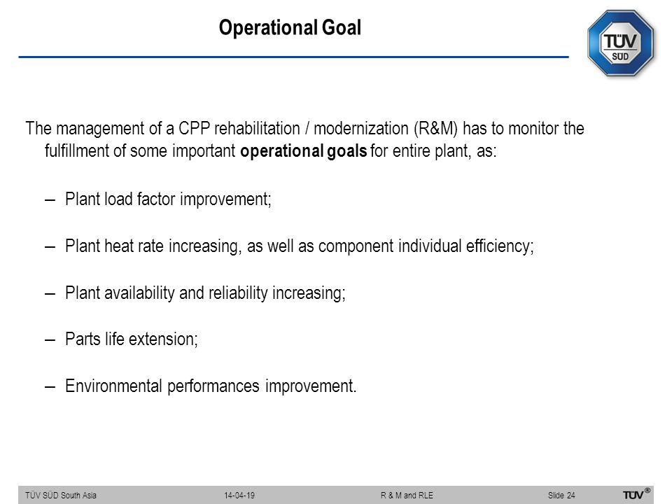 Operational Goal