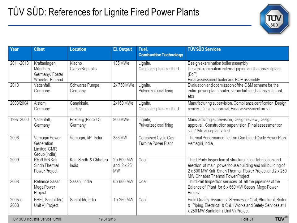 TÜV SÜD: References for Lignite Fired Power Plants