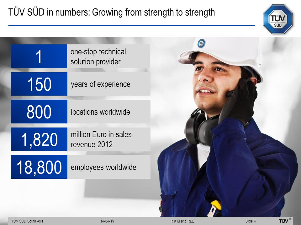 TÜV SÜD in numbers: Growing from strength to strength
